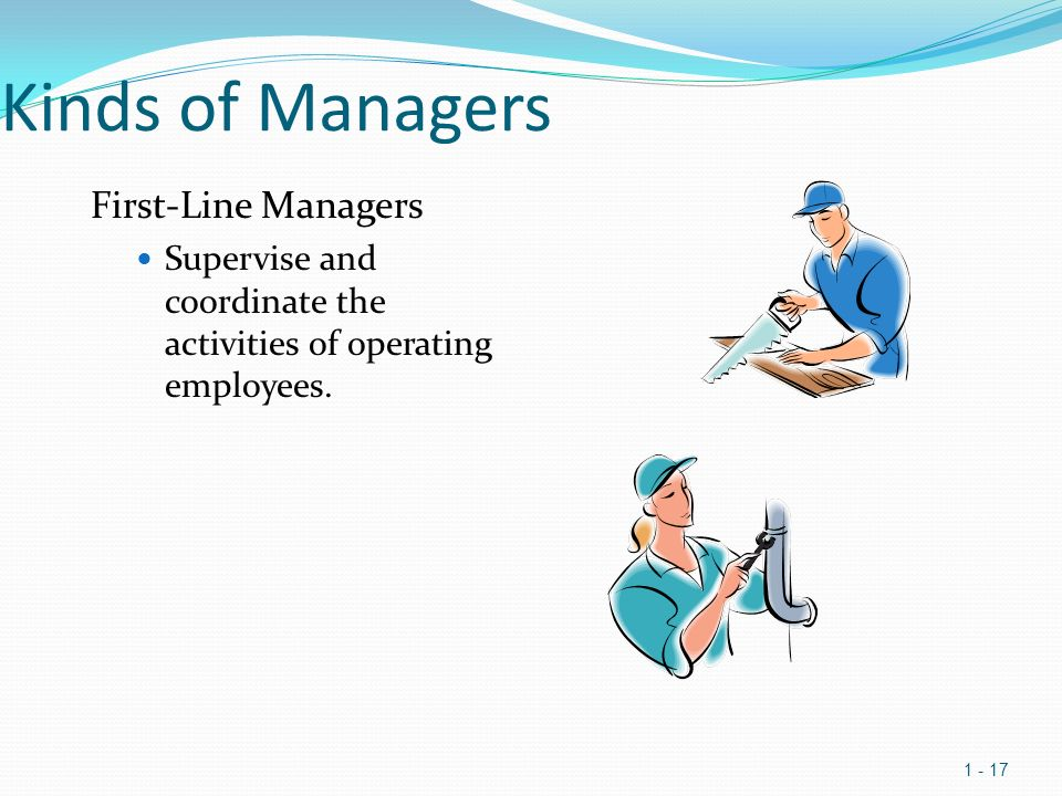 Kinds of Managers First-Line Managers Supervise and coordinate the activities of operating employees.