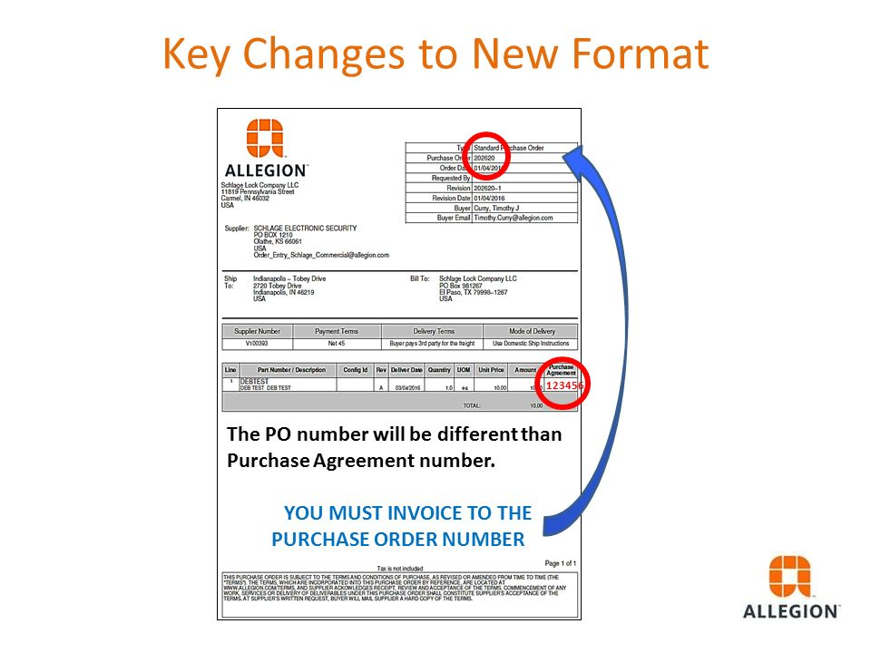 Supplier Webinar January 14, 2016 © 2014 Allegion Plc. All Rights