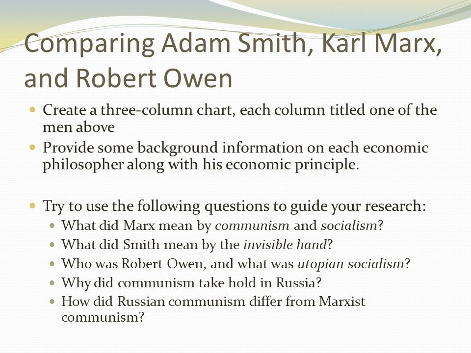 What do you think of my essay contrasting Karl Marx and Adm smith?