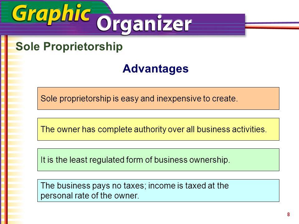 proprietorship partnership and corporations