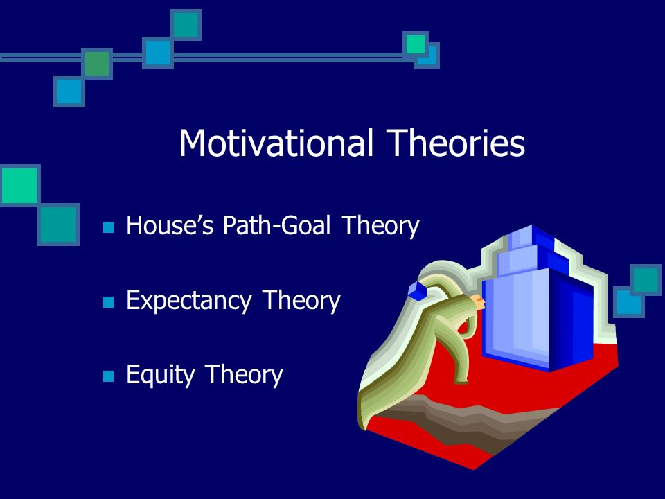 Motivational Theories Maslow's Hierarchy of Needs Herzberg's Two-Factor Theory