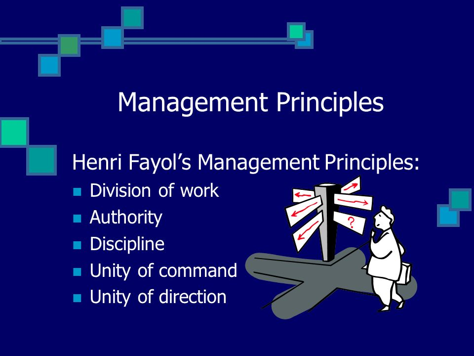 Management Functions Structuring the Organization Henri Fayol's Management Functions: Planning Organizing Commanding Coordinating Controlling