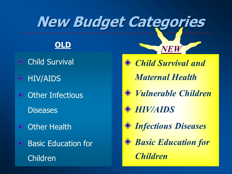 Child Survival and Maternal Health Vulnerable Children HIV/AIDS Infectious Diseases Basic Education for Children New Budget Categories Child Survival HIV/AIDS Other Infectious Diseases Other Health Basic Education for Children OLD NEW