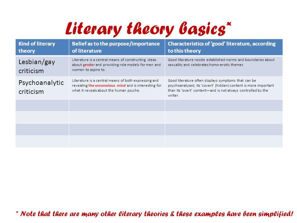 interpretive criticism reviews interpretive essays critical  5 literary