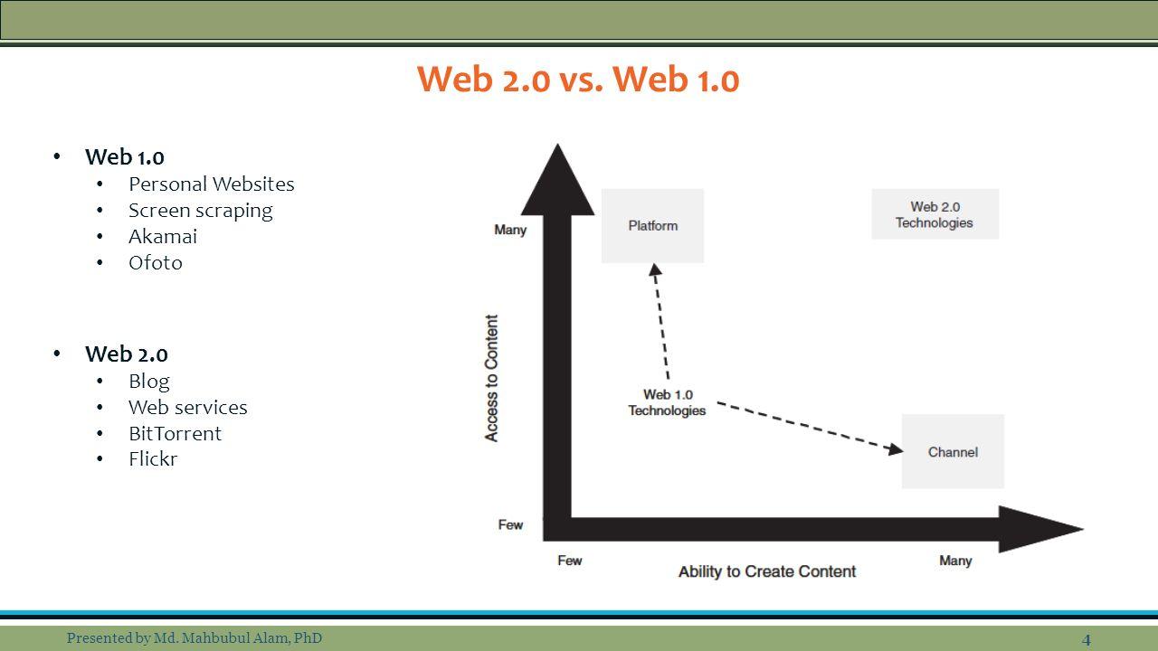 Web 2.0 vs.