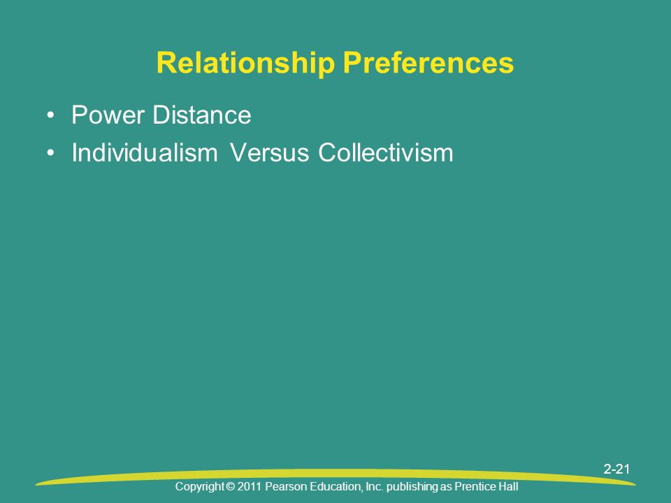 Copyright © 2011 Pearson Education, Inc. publishing as Prentice Hall 2-21 Relationship Preferences Power Distance Individualism Versus Collectivism