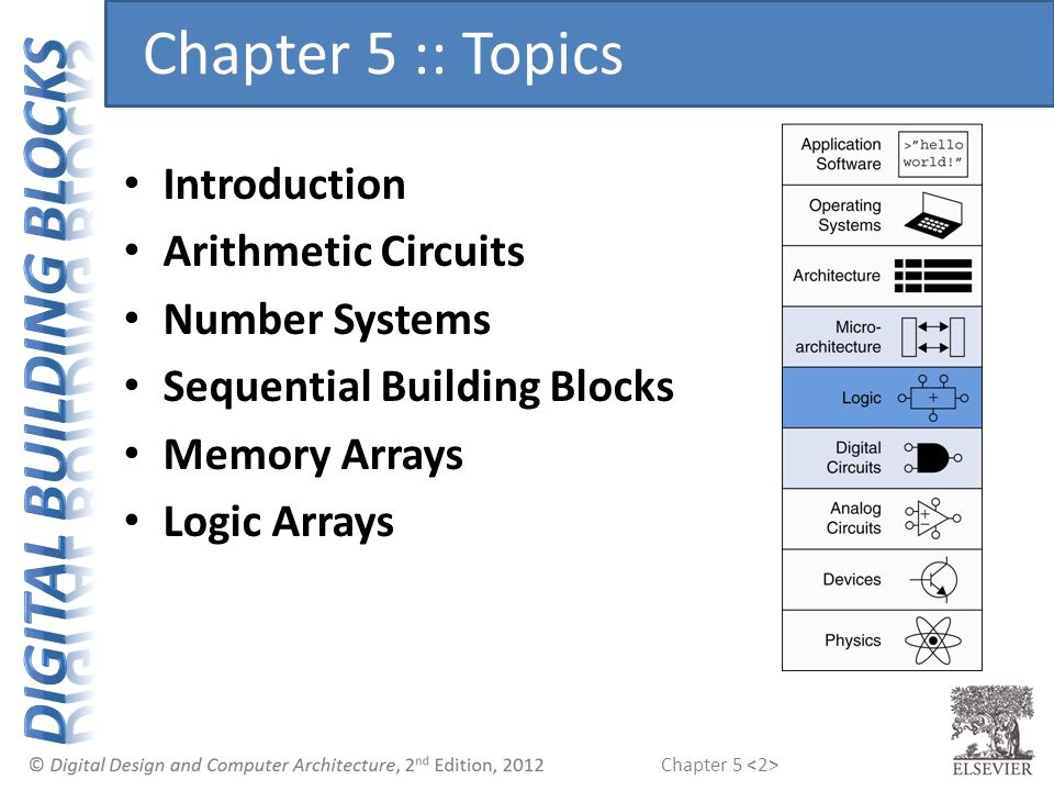 chapter 5 computer system architectures chapter 5 based on digital
