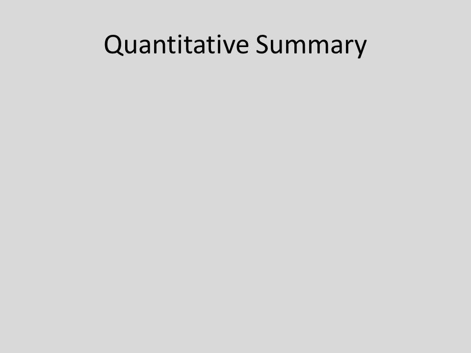 Quantitative Summary