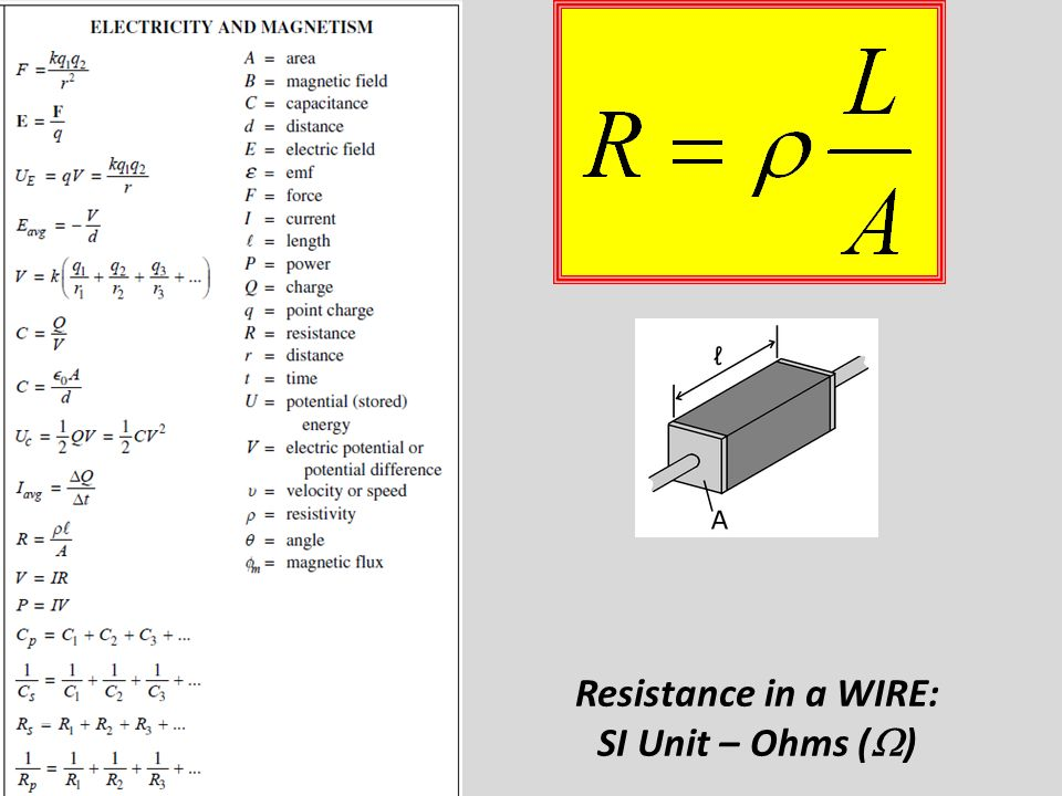 Resistance in a WIRE: SI Unit – Ohms (  )