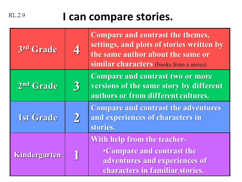 compare and contrast two things Check out these 70 compare and contrast essay topics you might also write a compare and contrast essay about the two film adaptations.