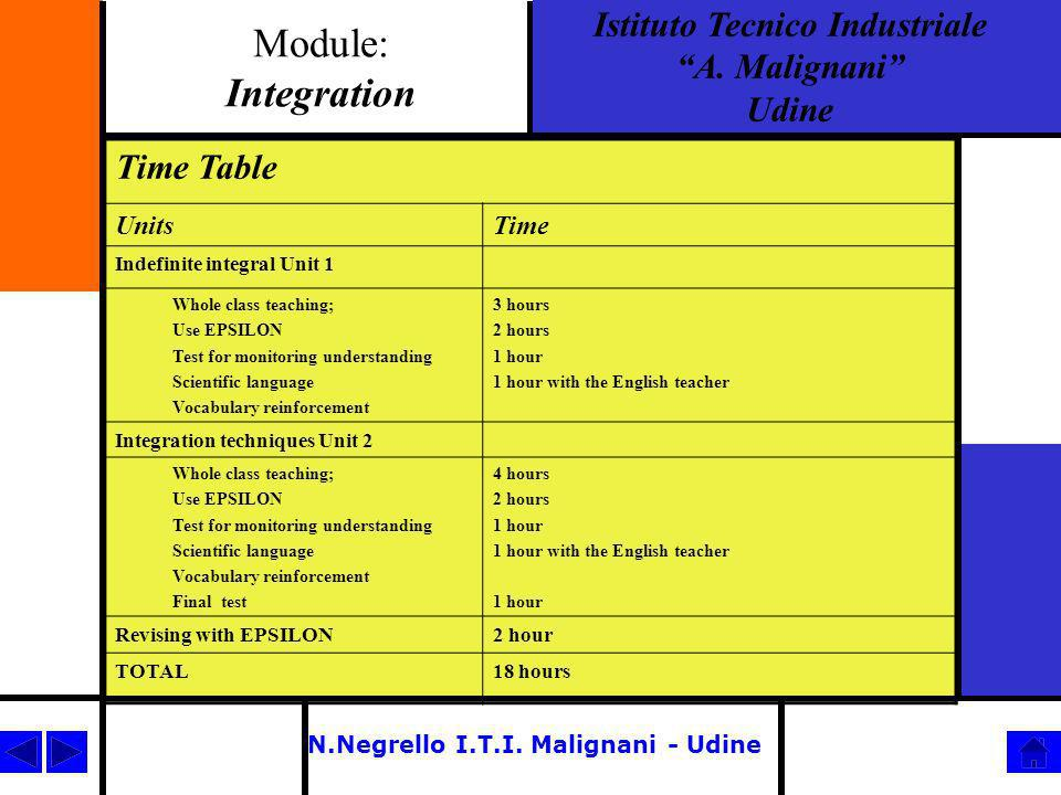 N.Negrello I.T.I. Malignani - Udine Istituto Tecnico Industriale A. Malignani Udine Module: Integration Time Table UnitsTime Indefinite integral Unit