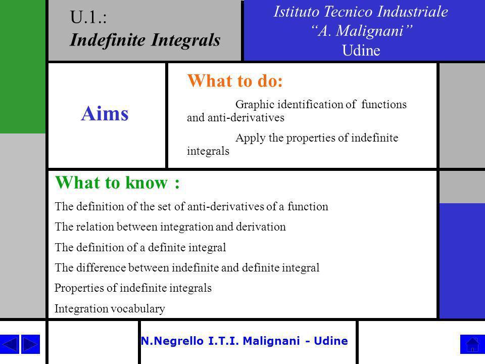 N.Negrello I.T.I.Malignani - Udine U.1.: Lesson planning Istituto Tecnico Industriale A.