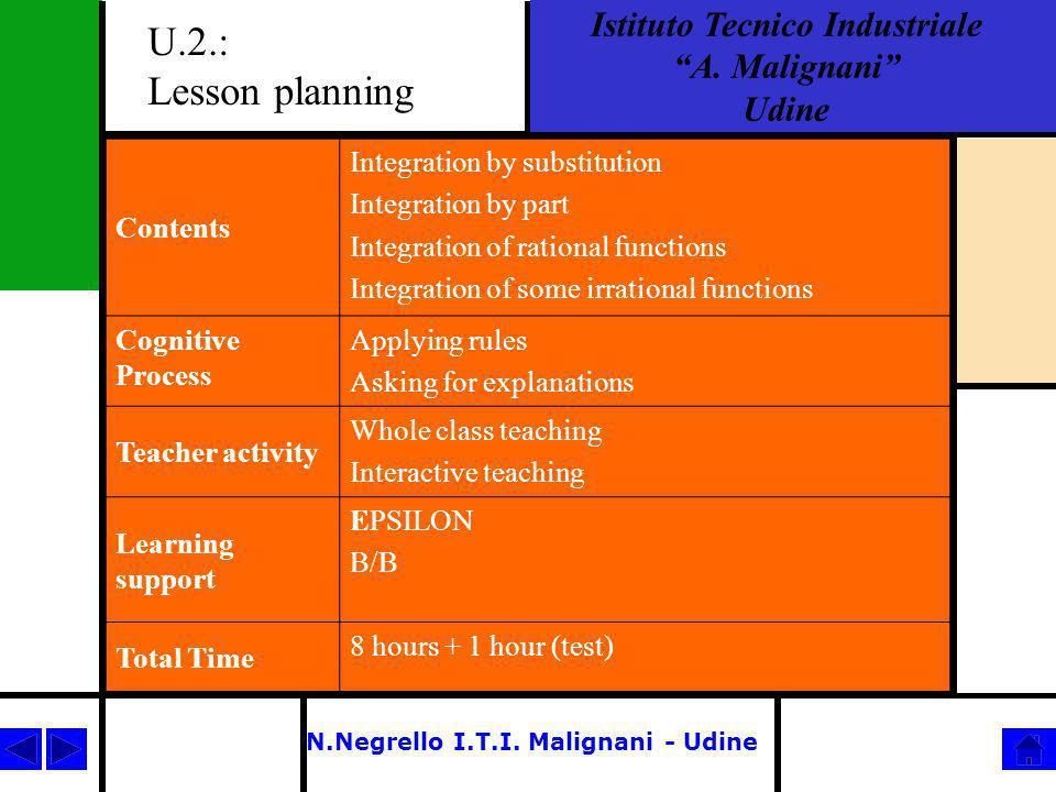 N.Negrello I.T.I.Malignani - Udine Istituto Tecnico Industriale A.