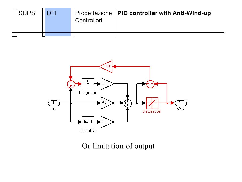 SUPSIDTIProgettazione Controllori PID controller with Anti-Wind-up Or limitation of output