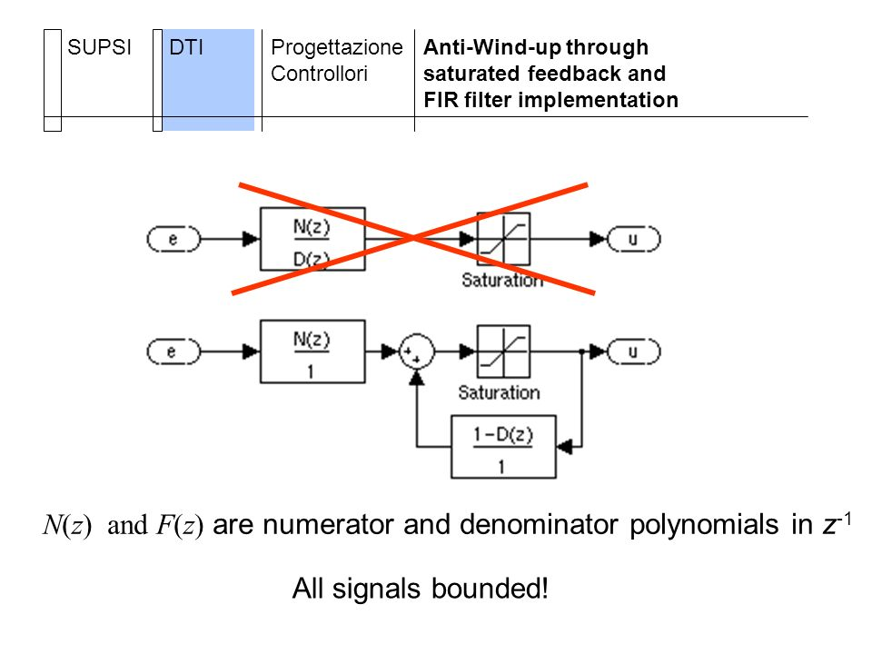 SUPSIDTIProgettazione Controllori Anti-Wind-up through saturated feedback and FIR filter implementation All signals bounded! N(z) and F(z) are numerat