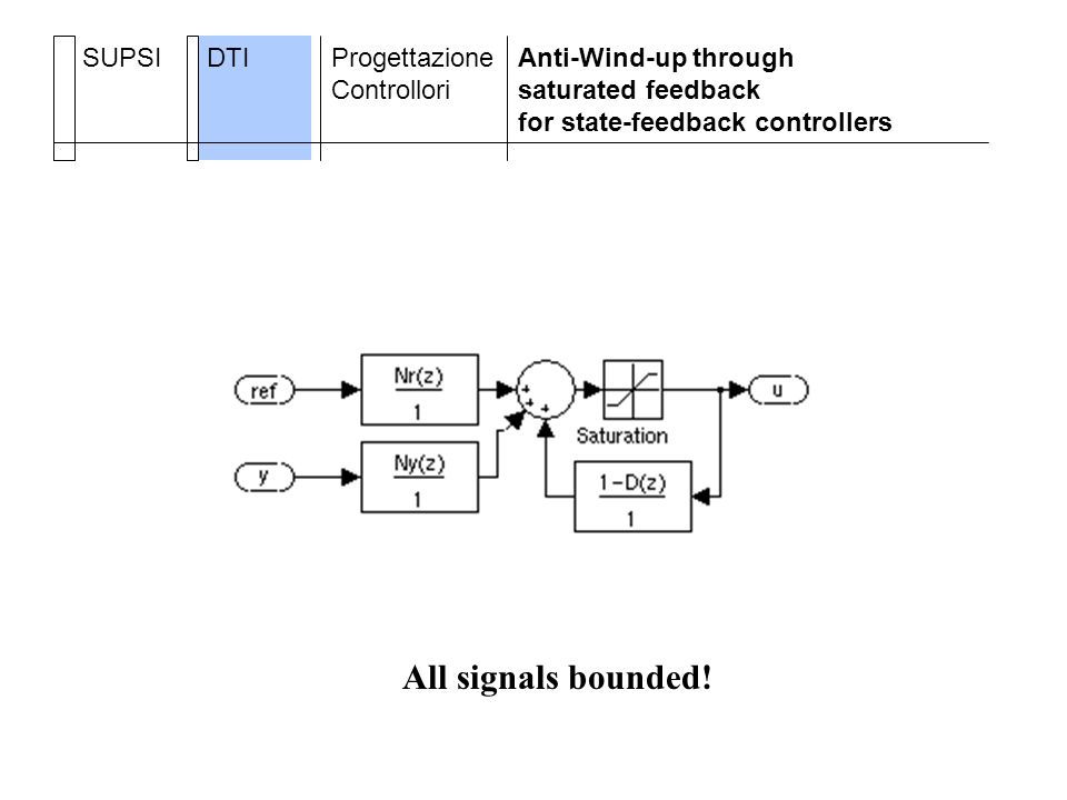 SUPSIDTIProgettazione Controllori Anti-Wind-up through saturated feedback for state-feedback controllers All signals bounded!