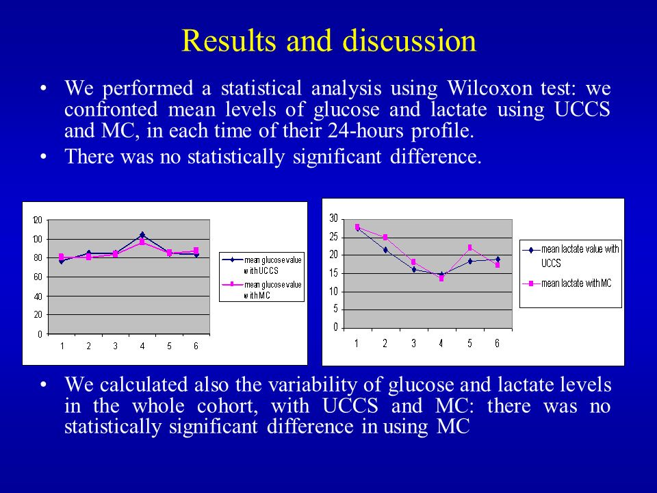 Results and discussion We performed a statistical analysis using Wilcoxon test: we confronted mean levels of glucose and lactate using UCCS and MC, in