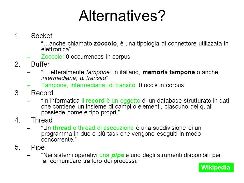 Alternatives? 1.Socket –…anche chiamato zoccolo, è una tipologia di connettore utilizzata in elettronica –Zoccolo: 0 occurrences in corpus 2.Buffer –…
