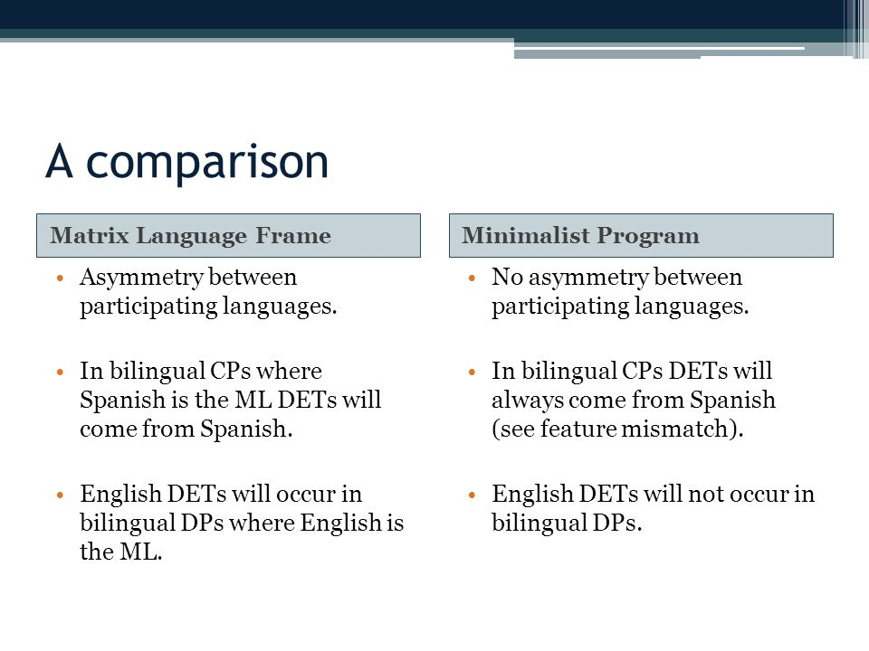 A comparison Matrix Language FrameMinimalist Program Asymmetry between participating languages.