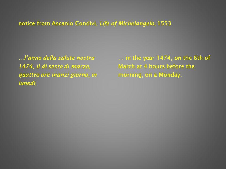 notice from Ascanio Condivi, Life of Michelangelo, 1553 …lanno della salute nostra 1474, il dì sesto di marzo, quattro ore inanzi giorno, in lunedì.