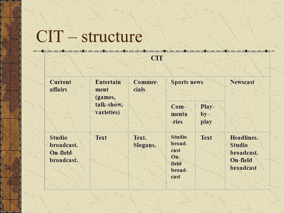 CIT – structure CIT Current affairs Entertain ment (games, talk-show, varieties) Commer- cials Sports newsNewscast Com- menta -ries.