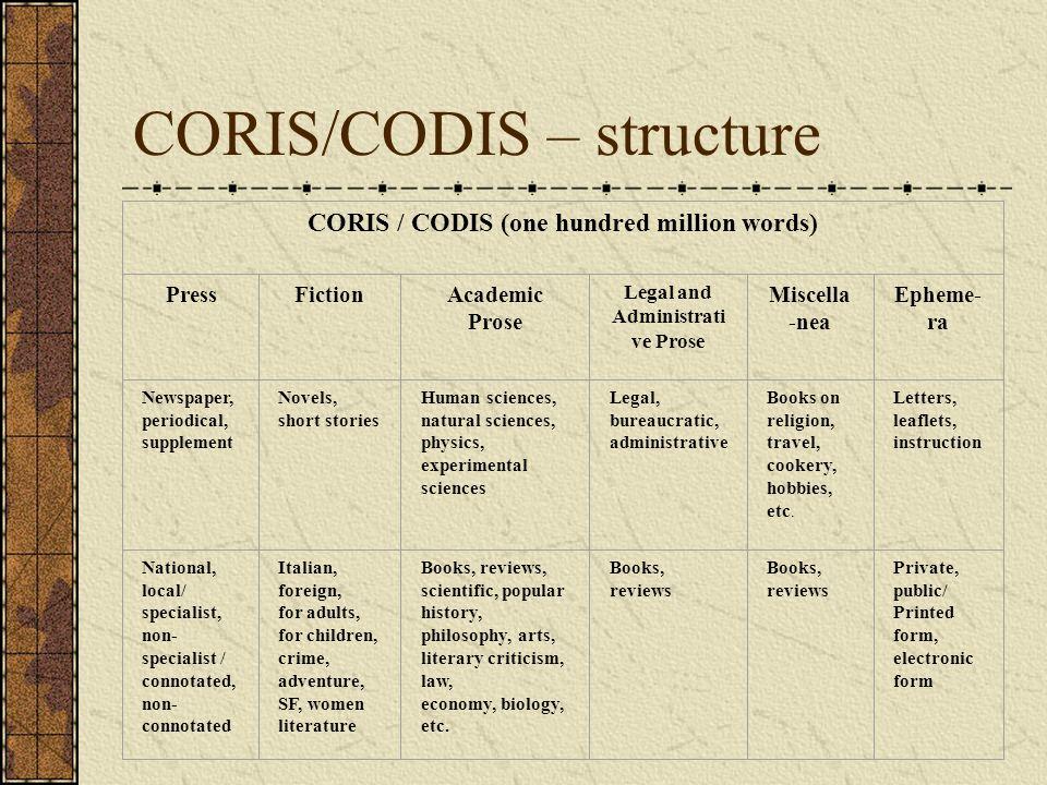 CORIS/CODIS – structure CORIS / CODIS (one hundred million words) PressFictionAcademic Prose Legal and Administrati ve Prose Miscella -nea Epheme- ra
