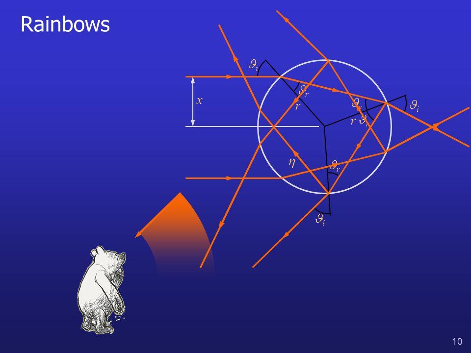10 Rainbows i i i r r r r x r r