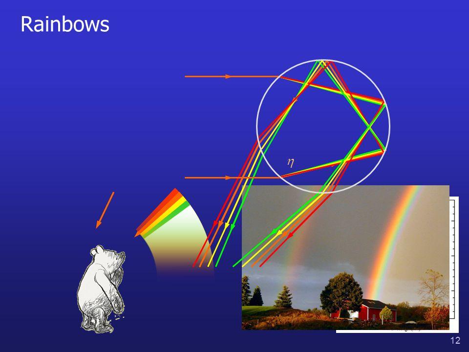 12 Rainbows