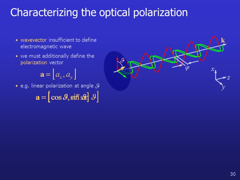30 Characterizing the optical polarization wavevector insufficient to define electromagnetic wave we must additionally define the polarization vector