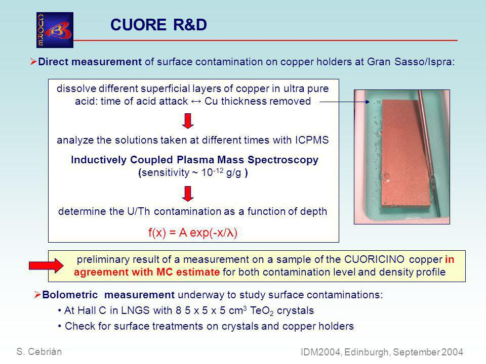 dissolve different superficial layers of copper in ultra pure acid: time of acid attack Cu thickness removed analyze the solutions taken at different