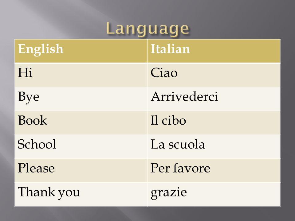 EnglishItalian HiCiao ByeArrivederci BookIl cibo SchoolLa scuola PleasePer favore Thank yougrazie