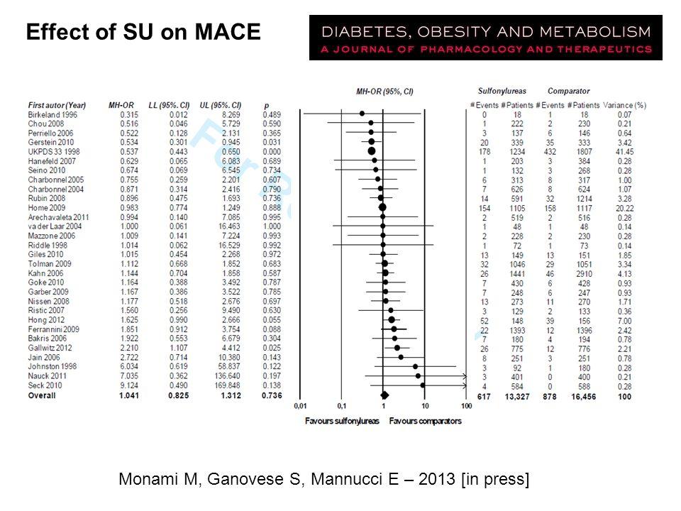 Effect of SU on MACE Monami M, Ganovese S, Mannucci E – 2013 [in press]