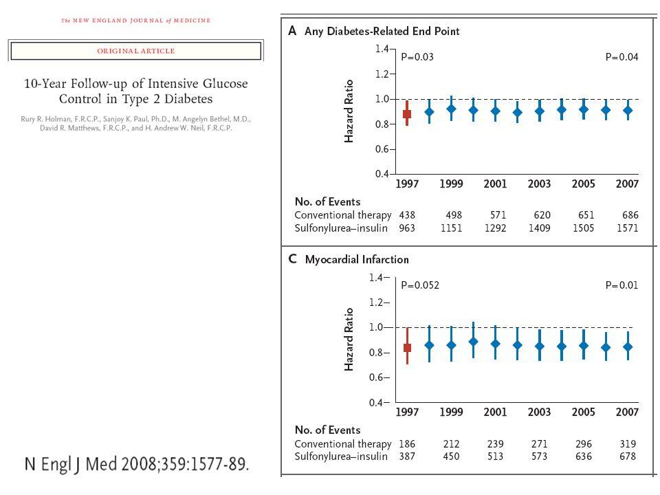 Relative risk SU vs other therapies vs.Conventional vs.