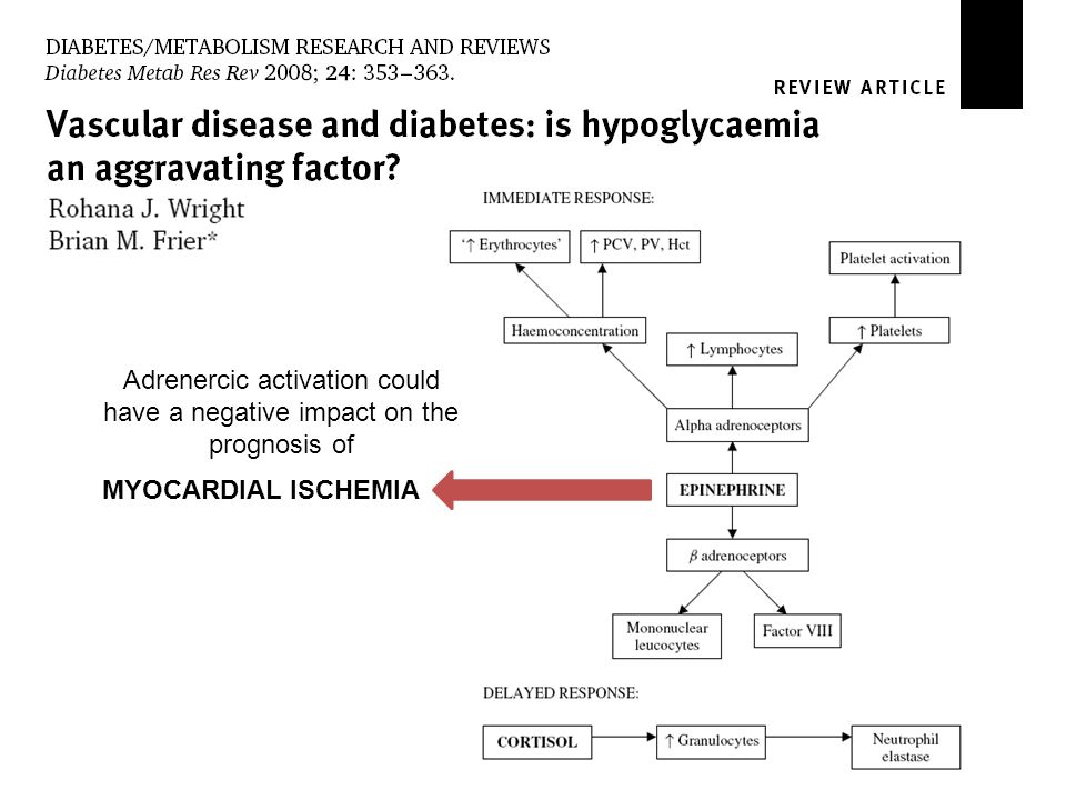 MYOCARDIAL ISCHEMIA Adrenercic activation could have a negative impact on the prognosis of
