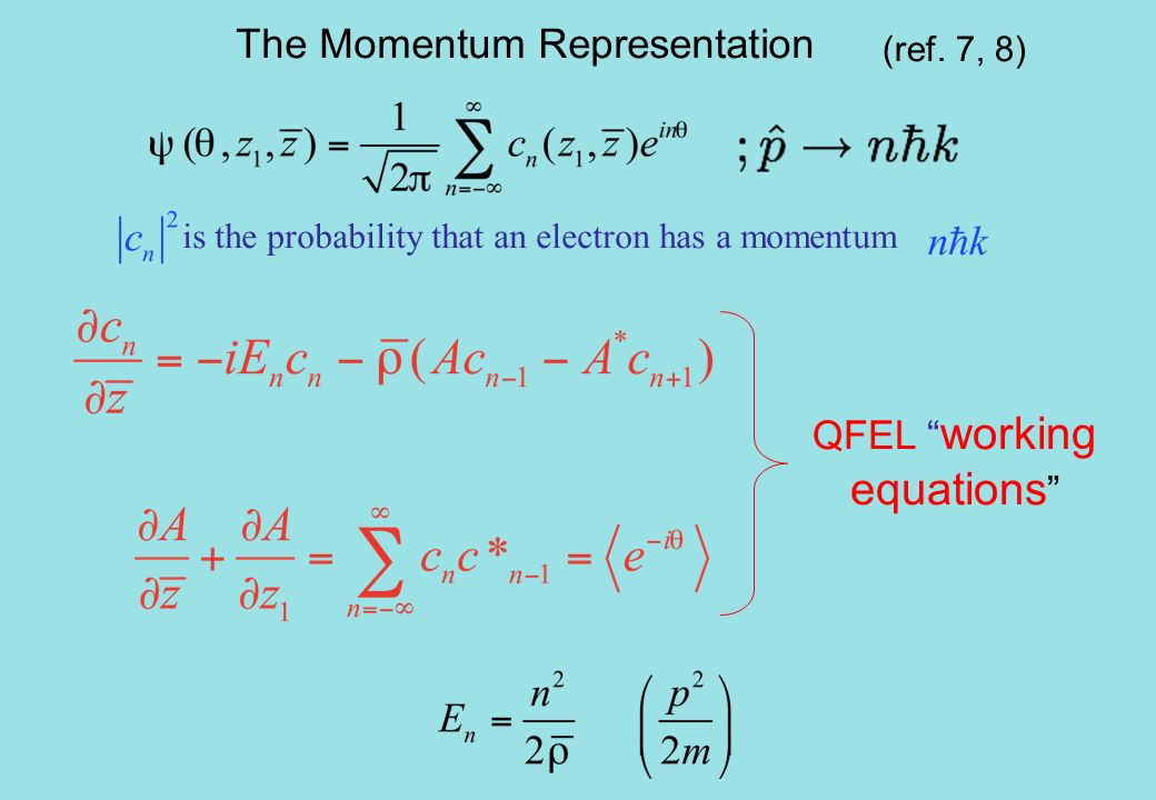 is the probability that an electron has a momentum The Momentum Representation QFEL working equations (ref.