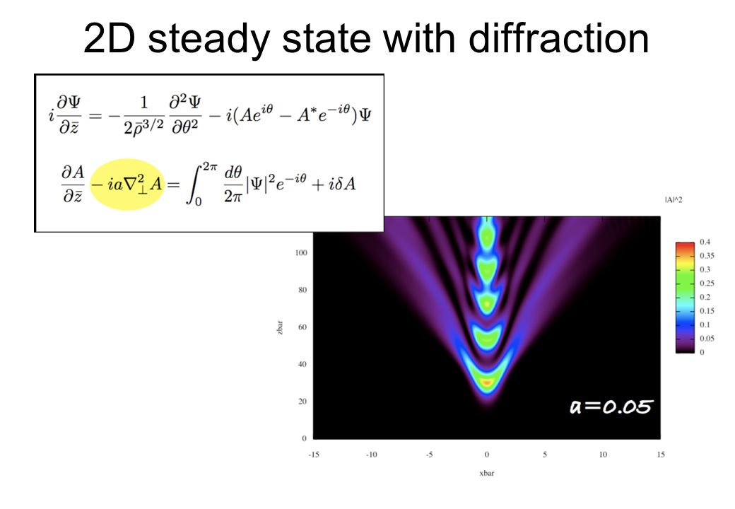 2D steady state with diffraction
