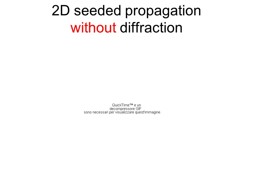 2D seeded propagation without diffraction