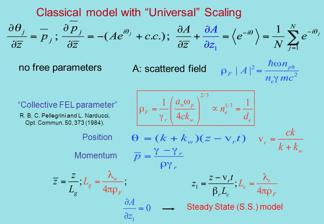 Classical model with Universal Scaling Position Momentum Collective FEL parameter R.