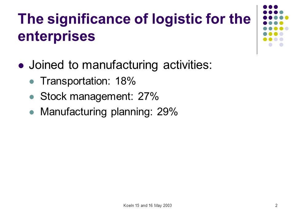 Koeln 15 and 16 May 20032 The significance of logistic for the enterprises Joined to manufacturing activities: Transportation: 18% Stock management: 27% Manufacturing planning: 29%