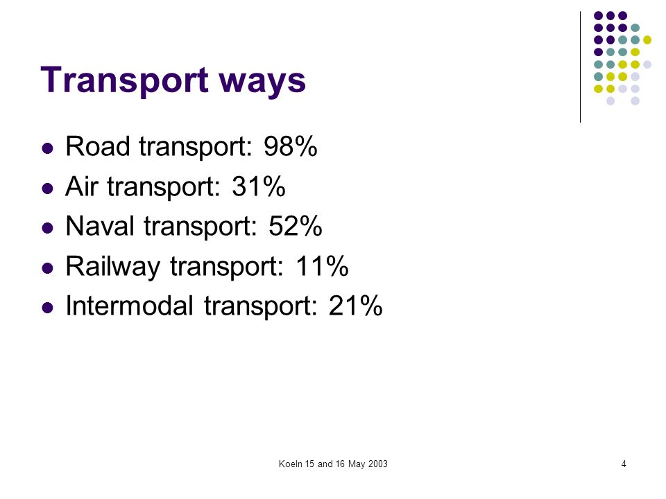 Koeln 15 and 16 May 20034 Transport ways Road transport: 98% Air transport: 31% Naval transport: 52% Railway transport: 11% Intermodal transport: 21%