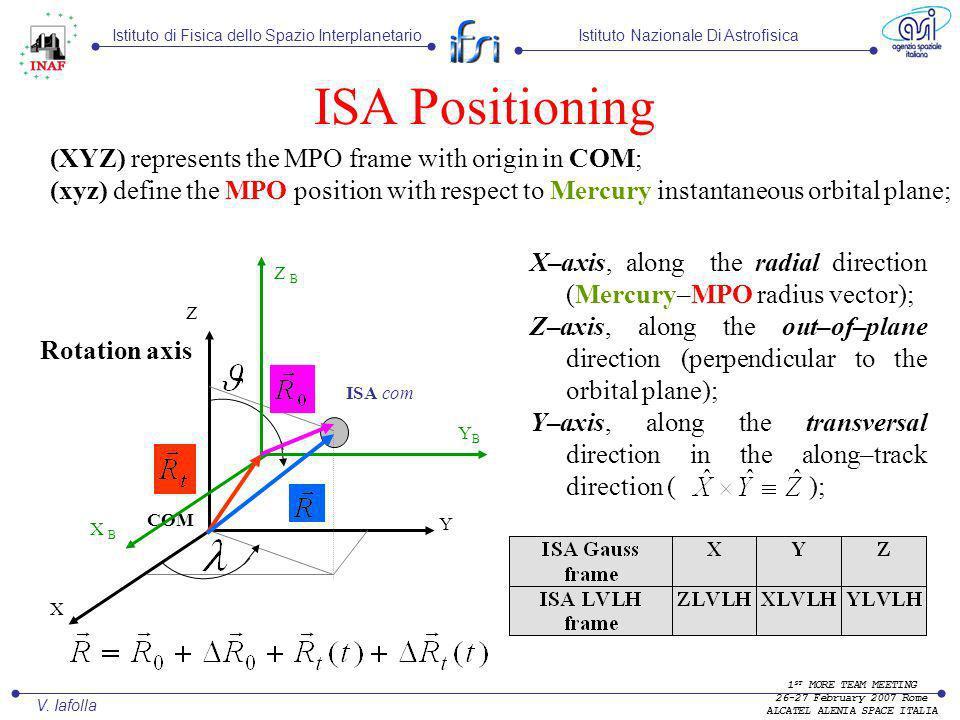Istituto Nazionale Di AstrofisicaIstituto di Fisica dello Spazio Interplanetario V.