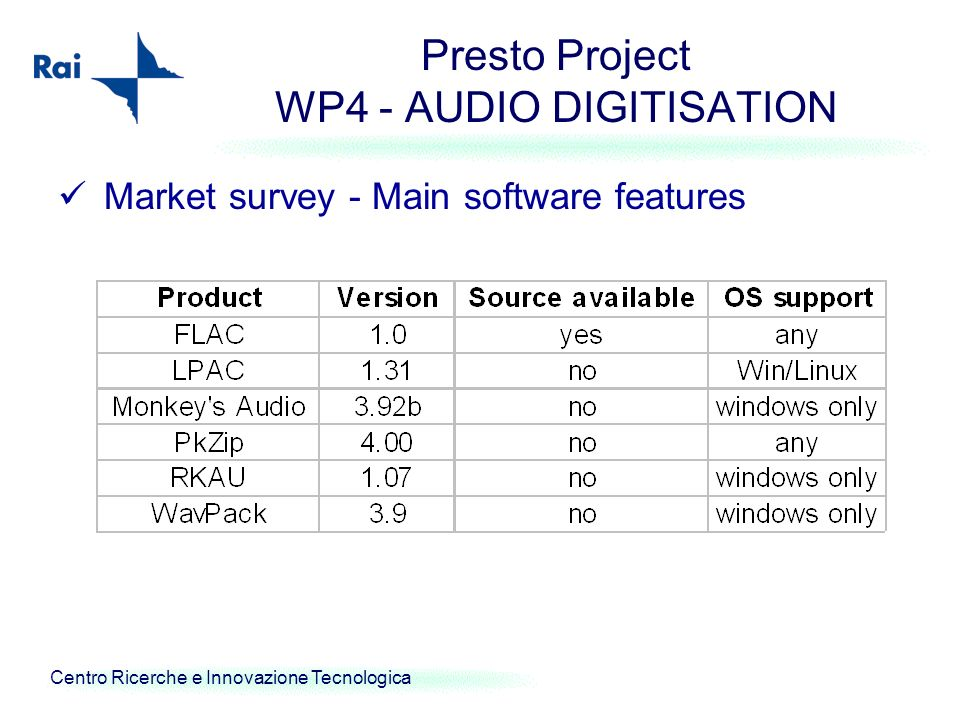Centro Ricerche e Innovazione Tecnologica Presto Project WP4 - AUDIO DIGITISATION Market survey - Main software features