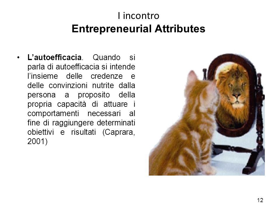I incontro Entrepreneurial Attributes Lautoefficacia. Quando si parla di autoefficacia si intende linsieme delle credenze e delle convinzioni nutrite