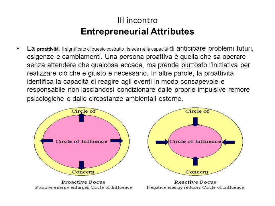 III incontro Entrepreneurial Attributes La proattività. Il significato di questo costrutto risiede nella capacità di anticipare problemi futuri, esige