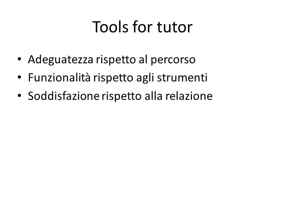Tools for tutor Adeguatezza rispetto al percorso Funzionalità rispetto agli strumenti Soddisfazione rispetto alla relazione