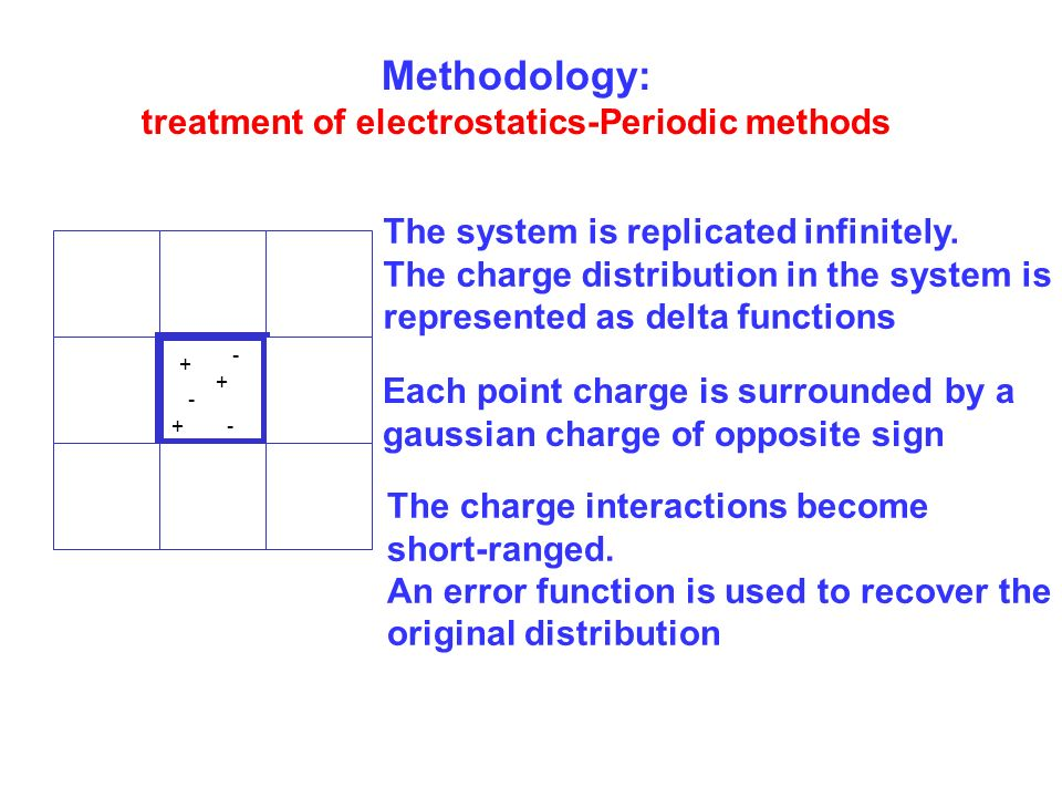 Methodology: treatment of electrostatics-Periodic methods + + +- - - The system is replicated infinitely.