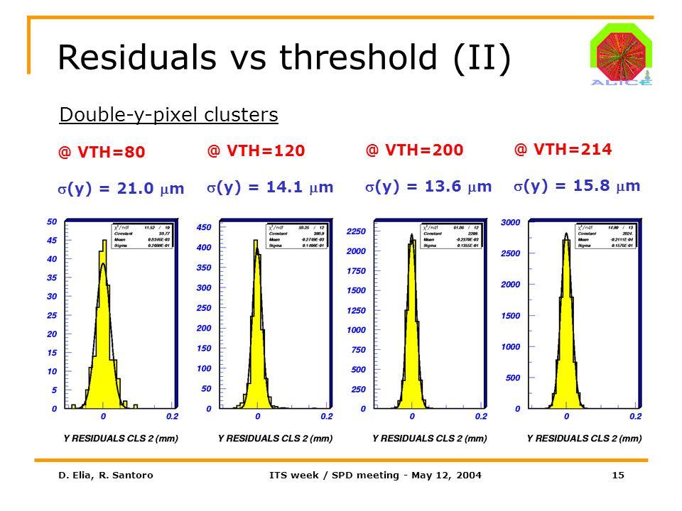 D. Elia, R. SantoroITS week / SPD meeting - May 12, 200415 Residuals vs threshold (II) Double-y-pixel clusters @ VTH=80 (y) = 21.0 m @ VTH=120 (y) = 1
