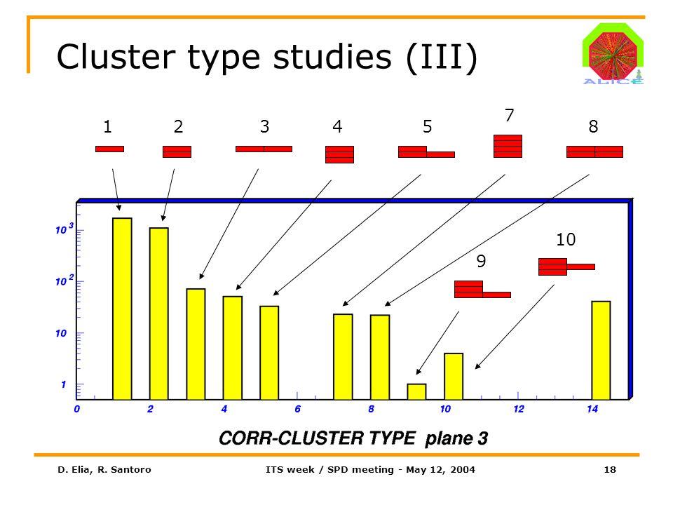 D. Elia, R. SantoroITS week / SPD meeting - May 12, 200418 Cluster type studies (III) 13245 7 8 9 10