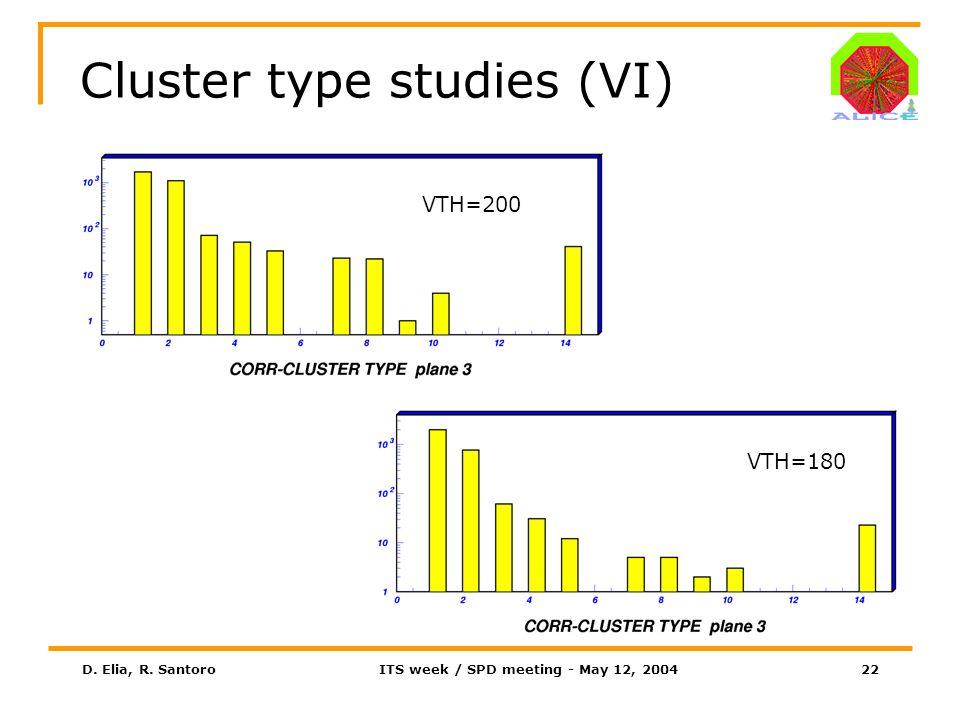 D. Elia, R. SantoroITS week / SPD meeting - May 12, 200422 Cluster type studies (VI) VTH=200 VTH=180