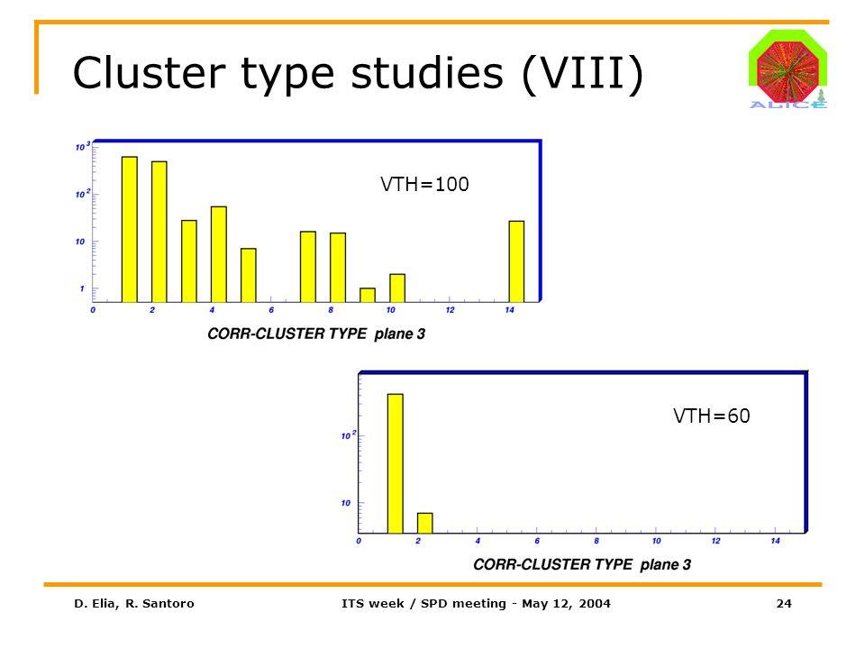 D. Elia, R. SantoroITS week / SPD meeting - May 12, 200424 Cluster type studies (VIII) VTH=100 VTH=60